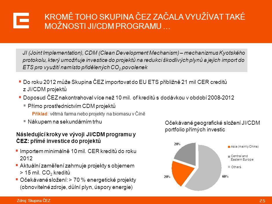 25 KROMĚ TOHO SKUPINA ČEZ ZAČALA VYUŽÍVAT TAKÉ MOŽNOSTI JI/CDM PROGRAMU …  Do roku 2012 může Skupina ČEZ importovat do EU ETS přibližně 21 mil CER cr