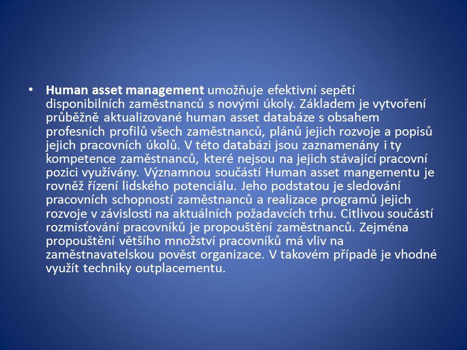 Human asset management umožňuje efektivní sepětí disponibilních zaměstnanců s novými úkoly.