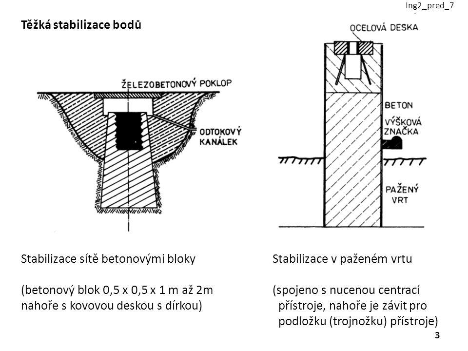 Těžká stabilizace bodů Stabilizace sítě betonovými bloky Stabilizace v paženém vrtu (betonový blok 0,5 x 0,5 x 1 m až 2m (spojeno s nucenou centrací n