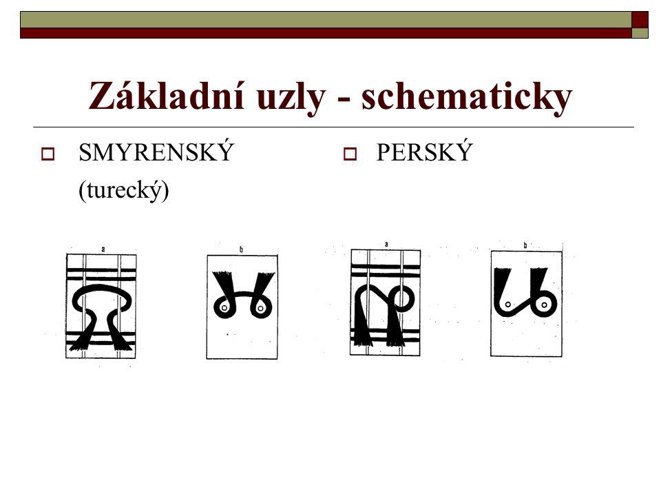Vázané koberce – druhy uzlů turecký uzel (smyrenský) perský uzel