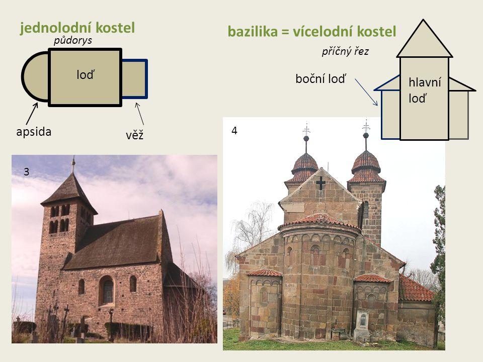 jednolodní kostel bazilika = vícelodní kostel loď apsida věž hlavní loď boční loď půdorys příčný řez 3 4