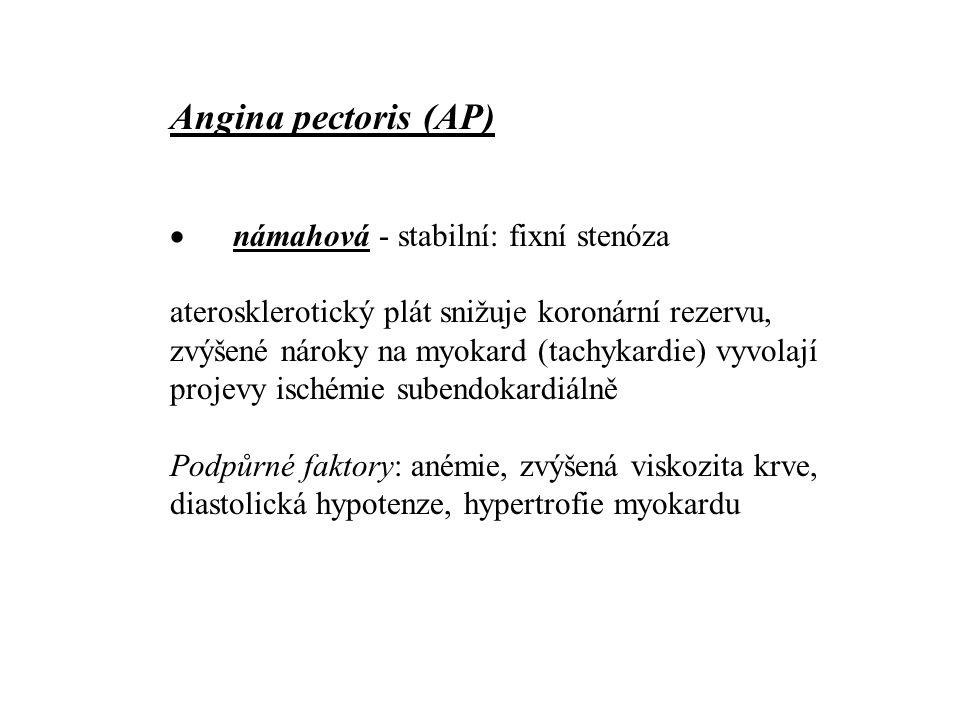 Angina pectoris (AP)  námahová - stabilní: fixní stenóza aterosklerotický plát snižuje koronární rezervu, zvýšené nároky na myokard (tachykardie) vyv