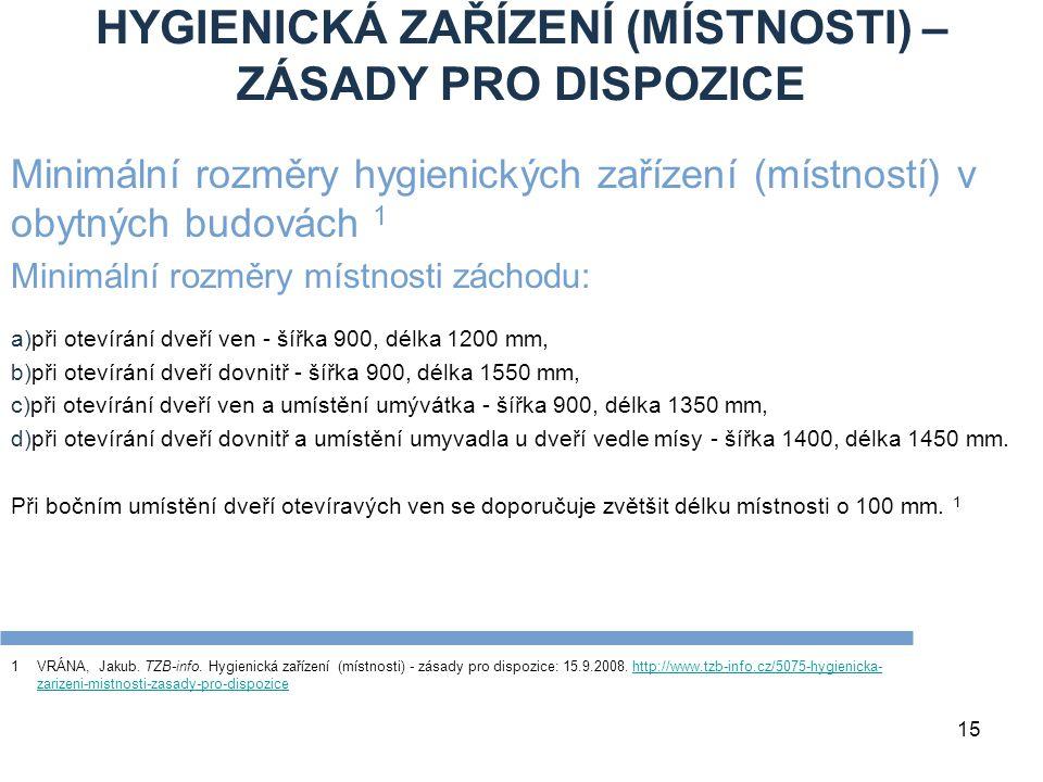 HYGIENICKÁ ZAŘÍZENÍ (MÍSTNOSTI) – ZÁSADY PRO DISPOZICE 15 Minimální rozměry hygienických zařízení (místností) v obytných budovách 1 Minimální rozměry