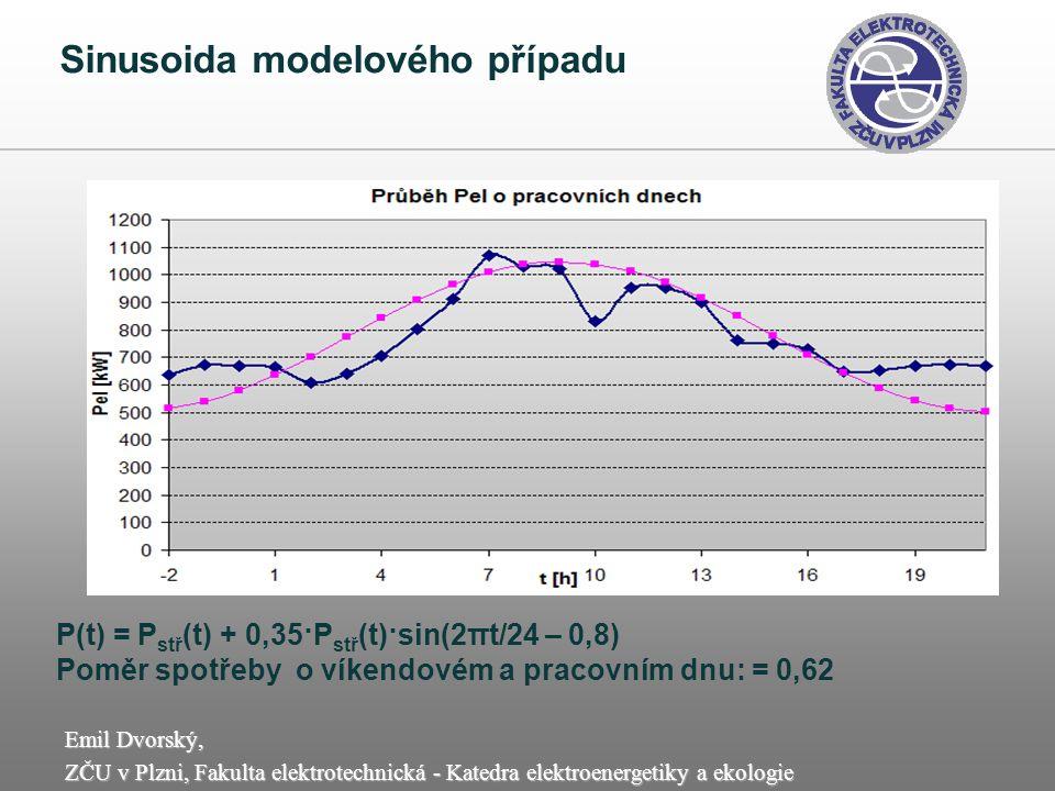 Emil Dvorský, ZČU v Plzni, Fakulta elektrotechnická - Katedra elektroenergetiky a ekologie Sinusoida modelového případu P(t) = P stř (t) + 0,35·P stř