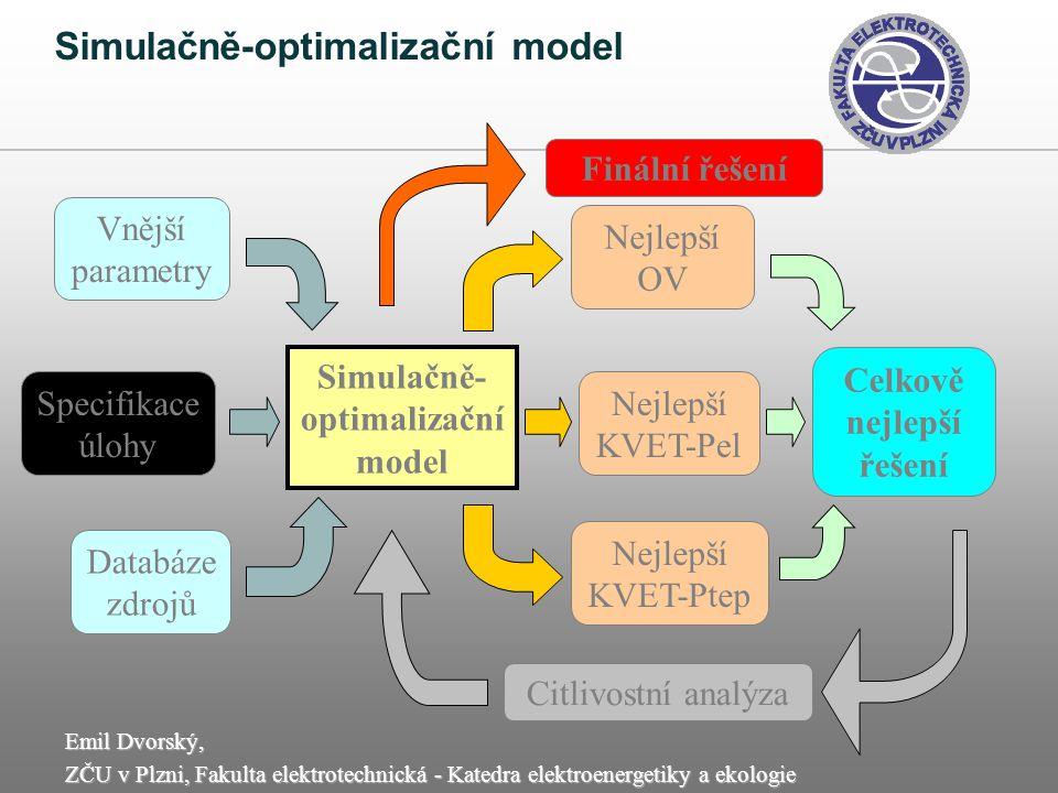 Emil Dvorský, ZČU v Plzni, Fakulta elektrotechnická - Katedra elektroenergetiky a ekologie Simulačně-optimalizační model Specifikace úlohy Simulačně-