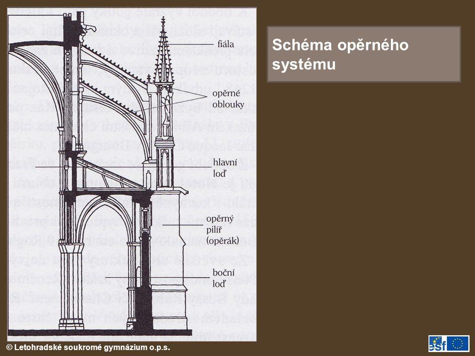 © Letohradské soukromé gymnázium o.p.s. Schéma opěrného systému