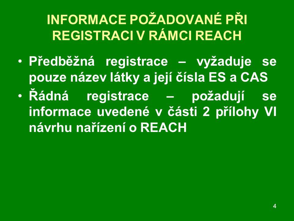 4 INFORMACE POŽADOVANÉ PŘI REGISTRACI V RÁMCI REACH Předběžná registrace – vyžaduje se pouze název látky a její čísla ES a CAS Řádná registrace – požadují se informace uvedené v části 2 přílohy VI návrhu nařízení o REACH