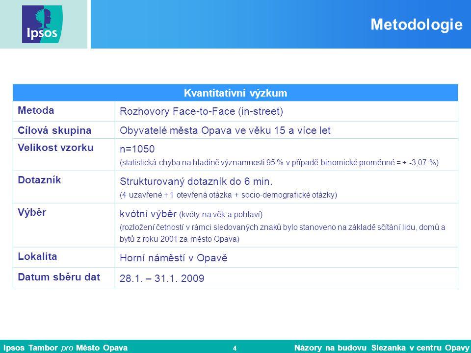 Ipsos Tambor pro Město Opava Názory na budovu Slezanka v centru Opavy 4 Metodologie Kvantitativní výzkum Metoda Rozhovory Face-to-Face (in-street) Cílová skupinaObyvatelé města Opava ve věku 15 a více let Velikost vzorku n=1050 (statistická chyba na hladině významnosti 95 % v případě binomické proměnné = + -3,07 %) Dotazník Strukturovaný dotazník do 6 min.