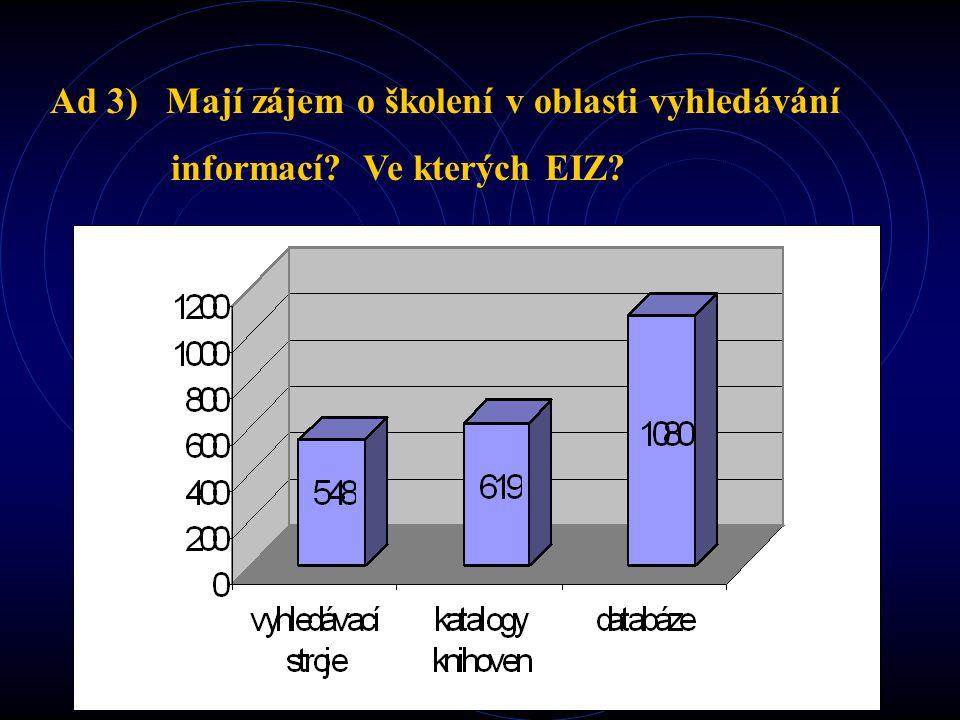 Ad 3) Mají zájem o školení v oblasti vyhledávání informací Ve kterých EIZ