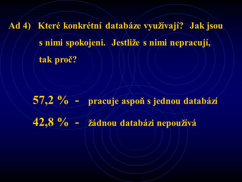 Ad 4) Které konkrétní databáze využívají. Jak jsou s nimi spokojeni.