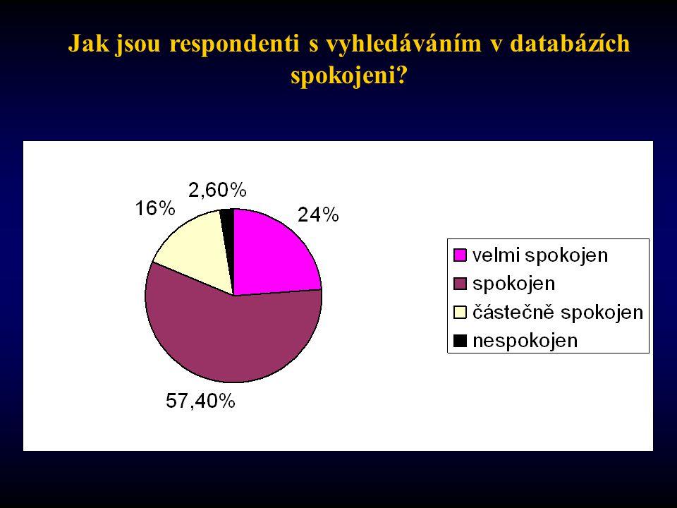 Jak jsou respondenti s vyhledáváním v databázích spokojeni