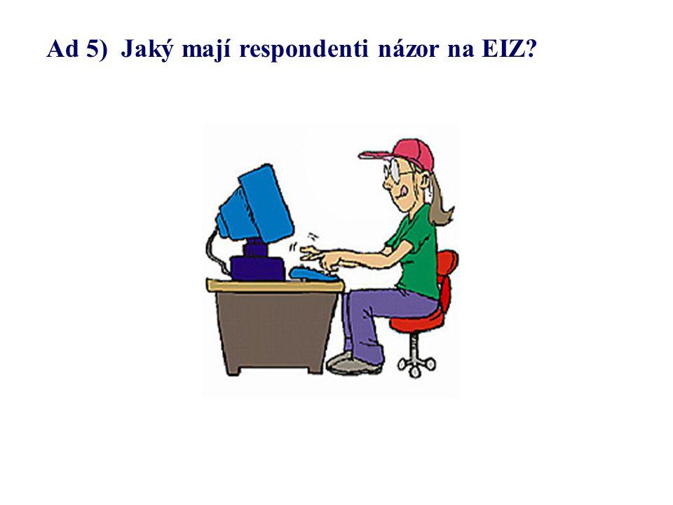 Ad 5) Jaký mají respondenti názor na EIZ