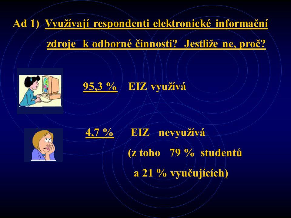Ad 1) Využívají respondenti elektronické informační zdroje k odborné činnosti.