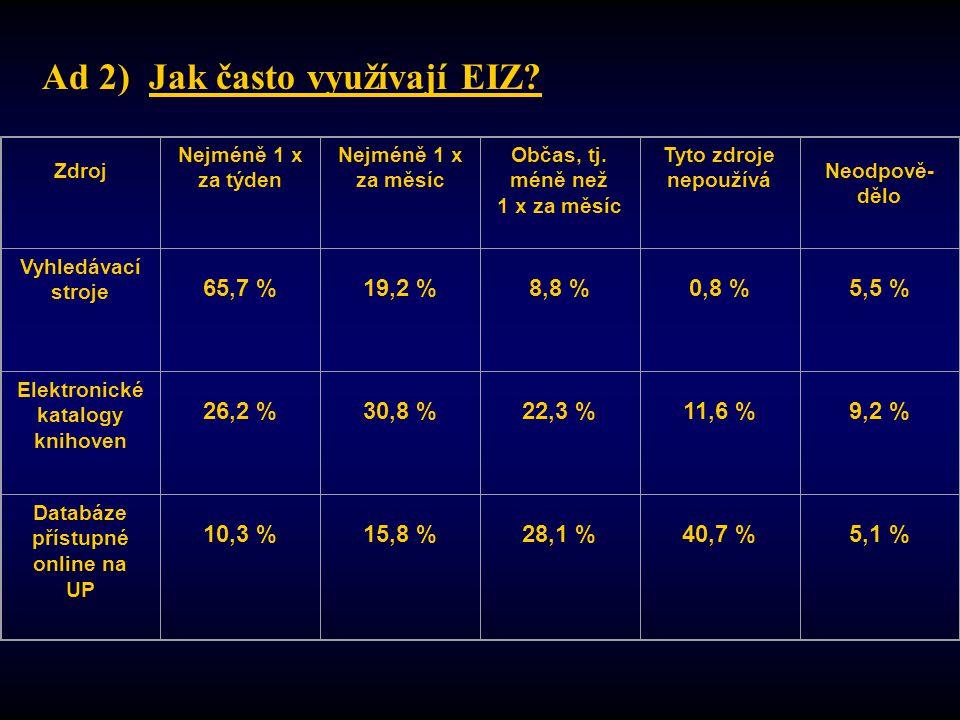 Ad 2) Jak často využívají EIZ. Zdroj Nejméně 1 x za týden Nejméně 1 x za měsíc Občas, tj.