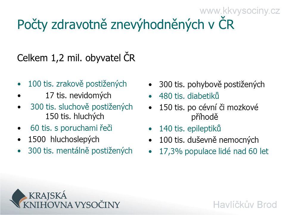 Počty zdravotně znevýhodněných v ČR Celkem 1,2 mil.