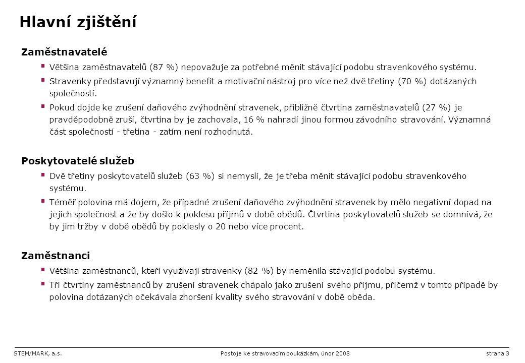 STEM/MARK, a.s.Postoje ke stravovacím poukázkám, únor 2008strana 14 ZAMĚSTNANCI