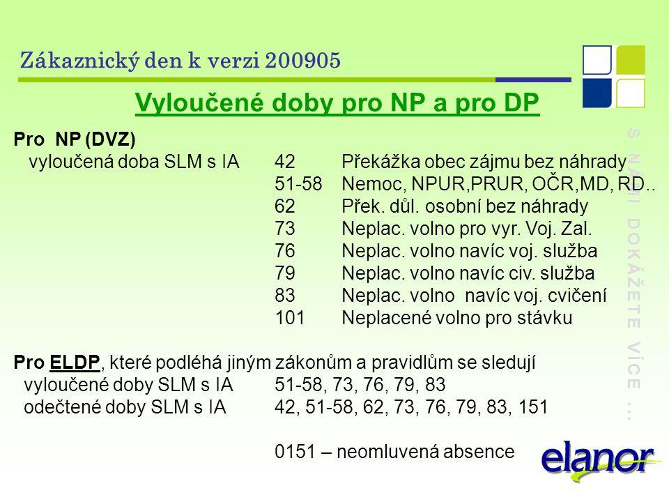 S NÁMI DOKÁŽETE VÍCE... Zákaznický den k verzi 200905 Vyloučené doby pro NP a pro DP Pro NP (DVZ) vyloučená doba SLM s IA 42Překážka obec zájmu bez ná
