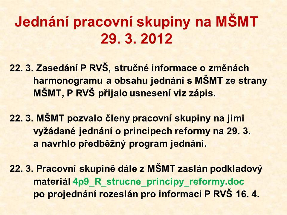 Jednání pracovní skupiny na MŠMT 29. 3. 2012 22. 3. Zasedání P RVŠ, stručné informace o změnách harmonogramu a obsahu jednání s MŠMT ze strany MŠMT, P