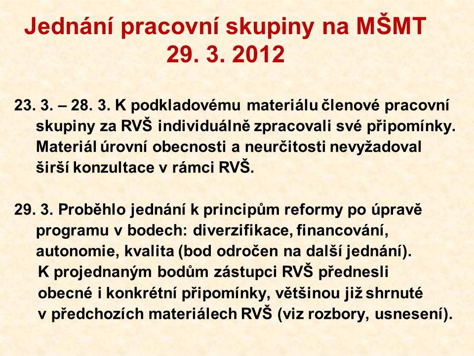 Jednání pracovní skupiny na MŠMT 29. 3. 2012 23. 3. – 28. 3. K podkladovému materiálu členové pracovní skupiny za RVŠ individuálně zpracovali své přip