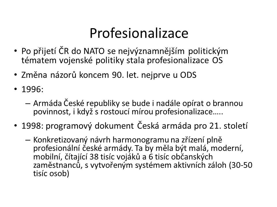 Profesionalizace Po přijetí ČR do NATO se nejvýznamnějším politickým tématem vojenské politiky stala profesionalizace OS Změna názorů koncem 90. let.