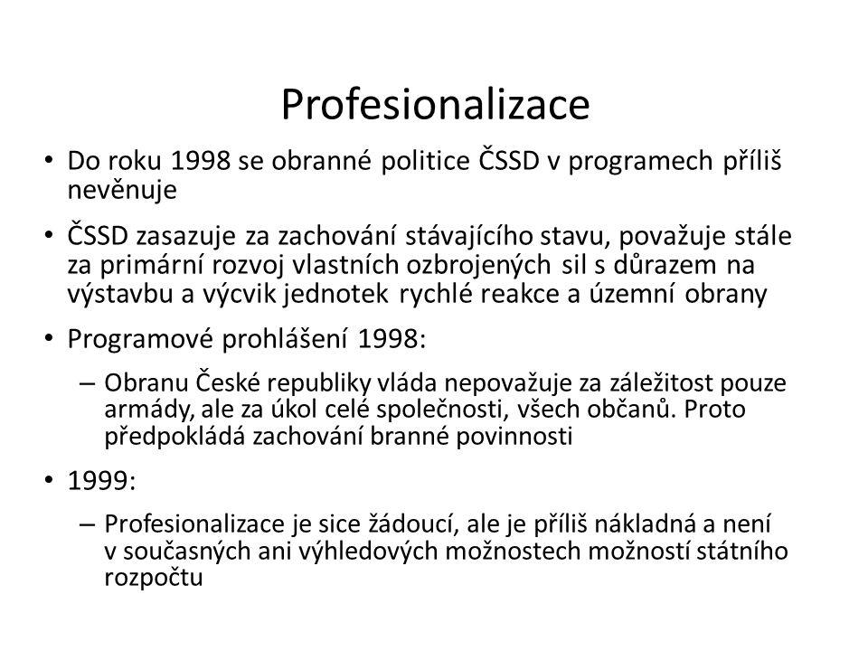 Profesionalizace Do roku 1998 se obranné politice ČSSD v programech příliš nevěnuje ČSSD zasazuje za zachování stávajícího stavu, považuje stále za pr
