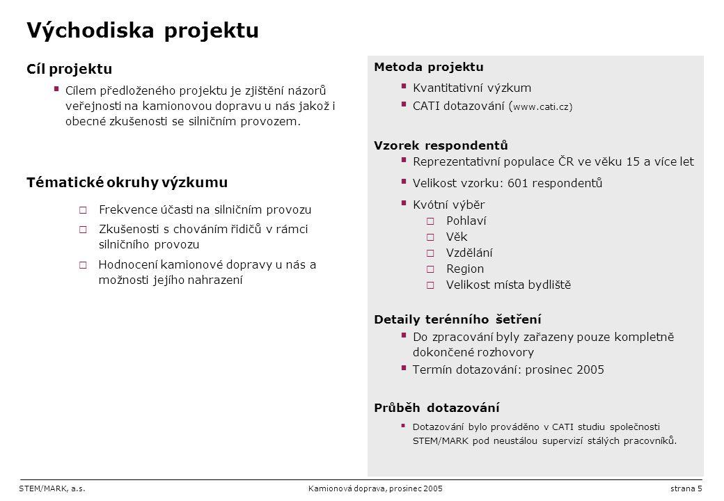 STEM/MARK, a.s.Kamionová doprava, prosinec 2005strana 5 Východiska projektu Cíl projektu  Cílem předloženého projektu je zjištění názorů veřejnosti n