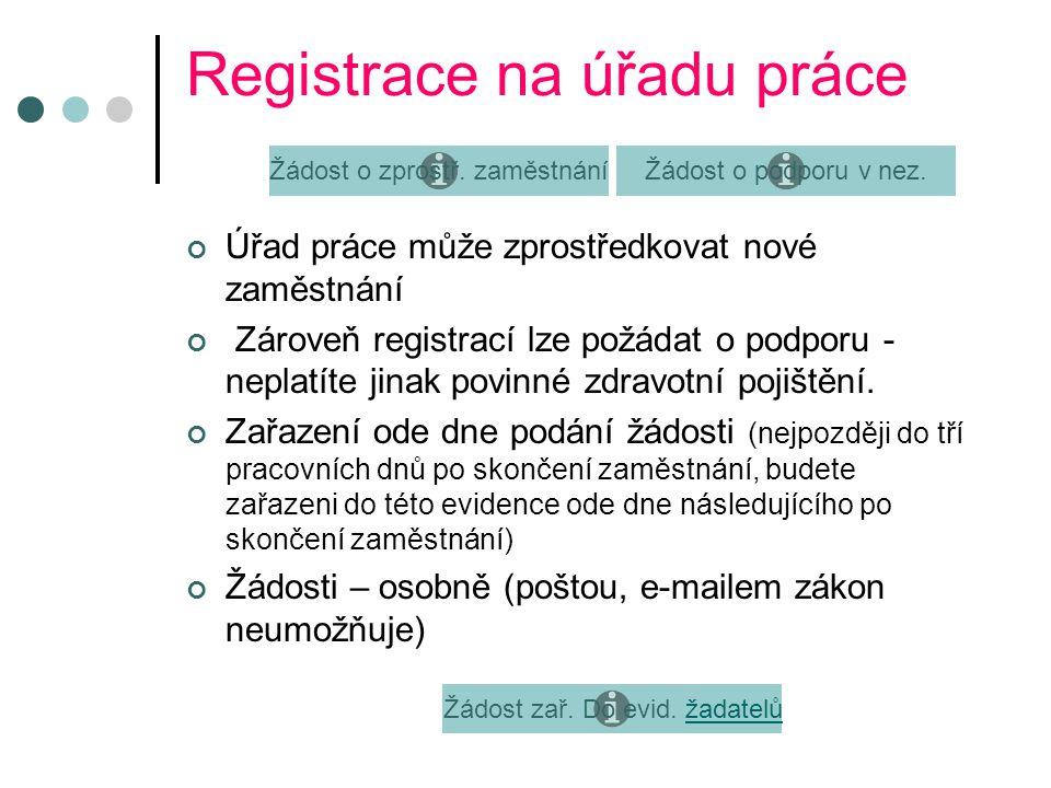 Registrace na úřadu práce Úřad práce může zprostředkovat nové zaměstnání Zároveň registrací lze požádat o podporu - neplatíte jinak povinné zdravotní pojištění.