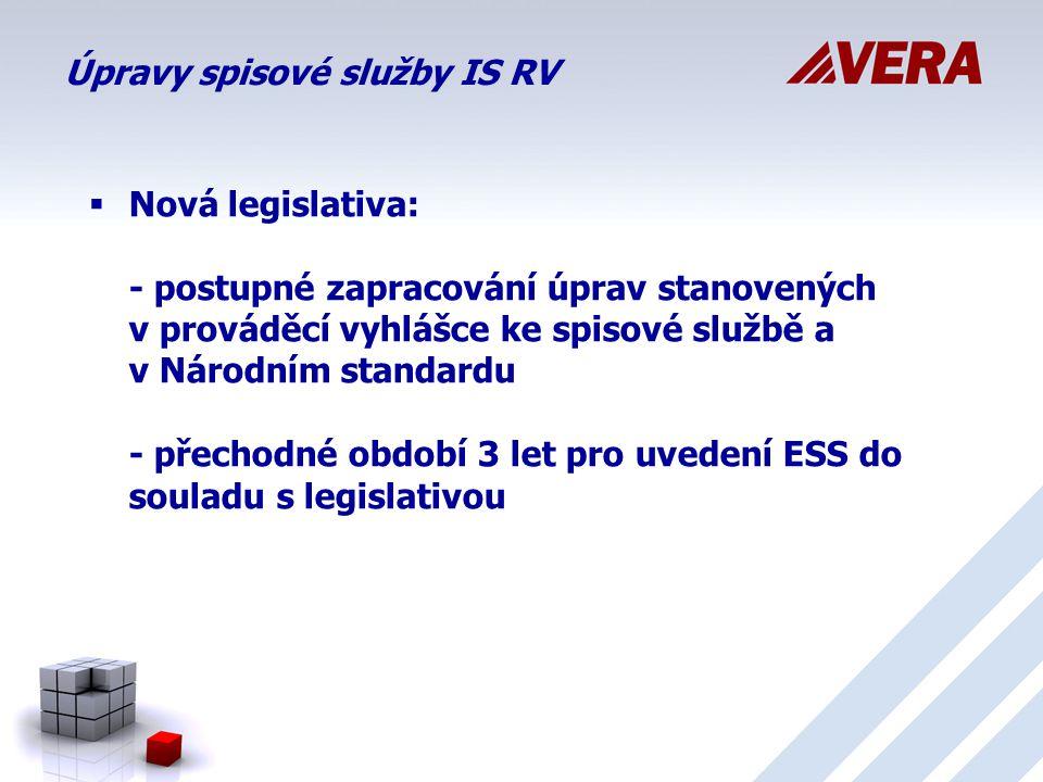 Úpravy spisové služby IS RV  Nová legislativa: - postupné zapracování úprav stanovených v prováděcí vyhlášce ke spisové službě a v Národním standardu - přechodné období 3 let pro uvedení ESS do souladu s legislativou