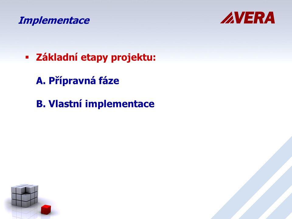 Implementace  Základní etapy projektu: A. Přípravná fáze B. Vlastní implementace