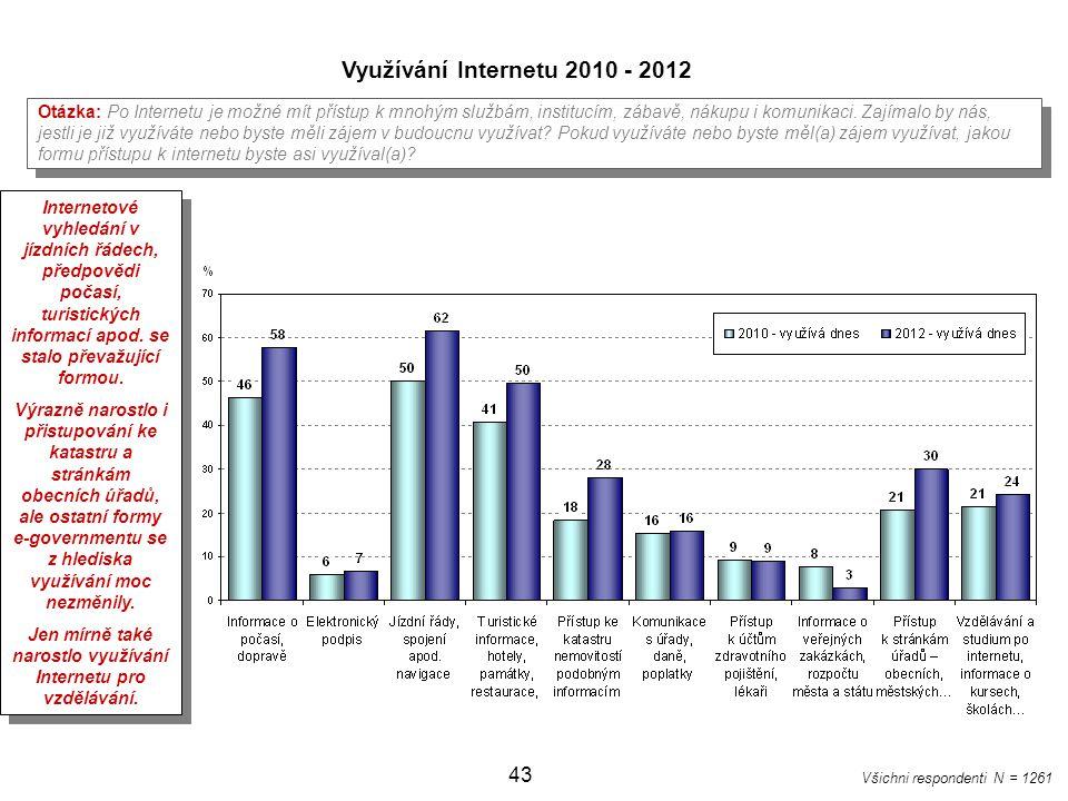 43 Využívání Internetu 2010 - 2012 Otázka: Po Internetu je možné mít přístup k mnohým službám, institucím, zábavě, nákupu i komunikaci. Zajímalo by ná