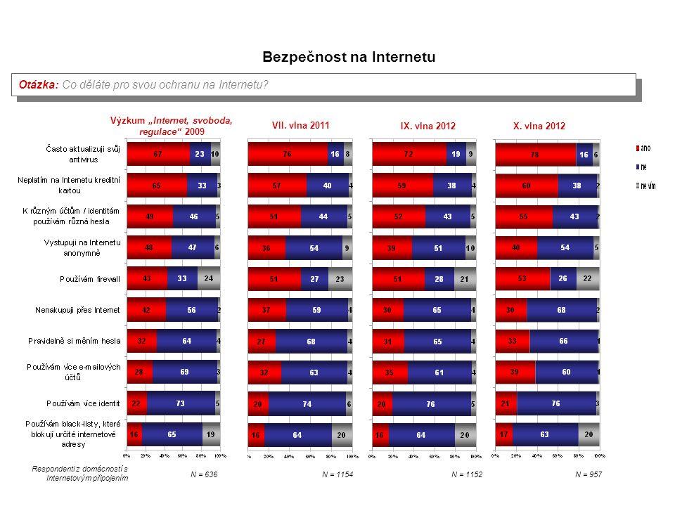 """Výzkum """"Internet, svoboda, regulace"""" 2009 Bezpečnost na Internetu Otázka: Co děláte pro svou ochranu na Internetu? Respondenti z domácností s Internet"""