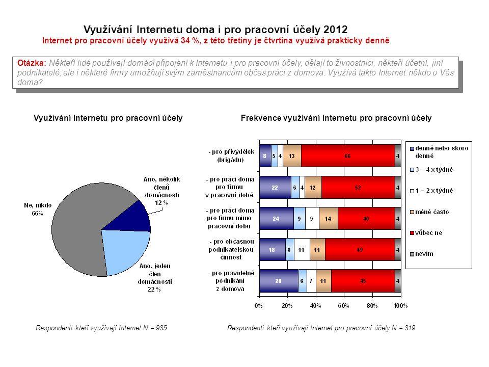 Využívání Internetu doma i pro pracovní účely 2012 Internet pro pracovní účely využívá 34 %, z této třetiny je čtvrtina využívá prakticky denně Otázka