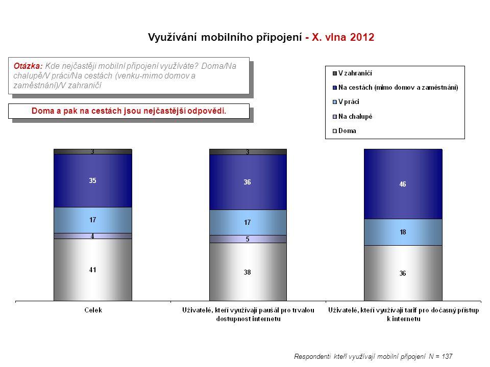 Otázka: Kde nejčastěji mobilní připojení využíváte? Doma/Na chalupě/V práci/Na cestách (venku-mimo domov a zaměstnání)/V zahraničí Využívání mobilního