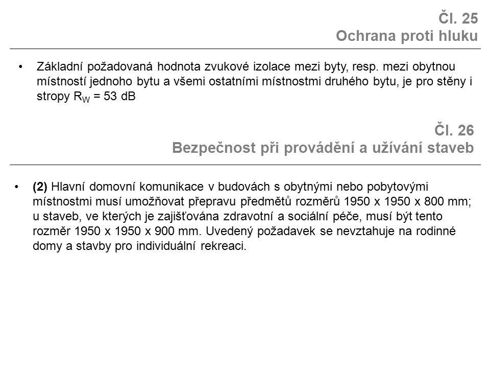 Čl. 25 Ochrana proti hluku Základní požadovaná hodnota zvukové izolace mezi byty, resp. mezi obytnou místností jednoho bytu a všemi ostatními místnost
