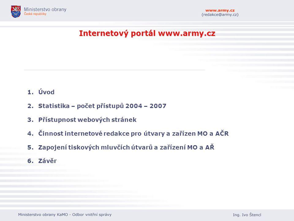 Internetový portál www.army.cz 1. 1.Úvod 2. 2.Statistika – počet přístupů 2004 – 2007 3. 3.Přístupnost webových stránek 4. 4.Činnost internetové redak