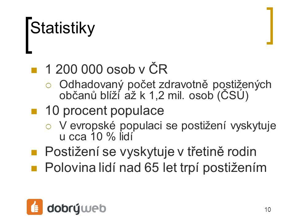 10 Statistiky 1 200 000 osob v ČR  Odhadovaný počet zdravotně postižených občanů blíží až k 1,2 mil.