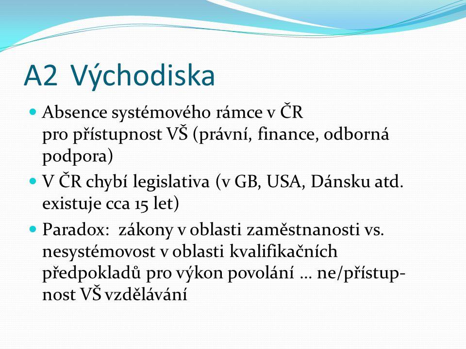 A2Východiska Absence systémového rámce v ČR pro přístupnost VŠ (právní, finance, odborná podpora) V ČR chybí legislativa (v GB, USA, Dánsku atd.
