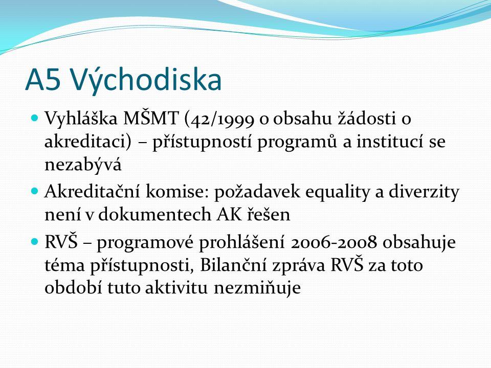 A5 Východiska Vyhláška MŠMT (42/1999 o obsahu žádosti o akreditaci) – přístupností programů a institucí se nezabývá Akreditační komise: požadavek equality a diverzity není v dokumentech AK řešen RVŠ – programové prohlášení 2006-2008 obsahuje téma přístupnosti, Bilanční zpráva RVŠ za toto období tuto aktivitu nezmiňuje