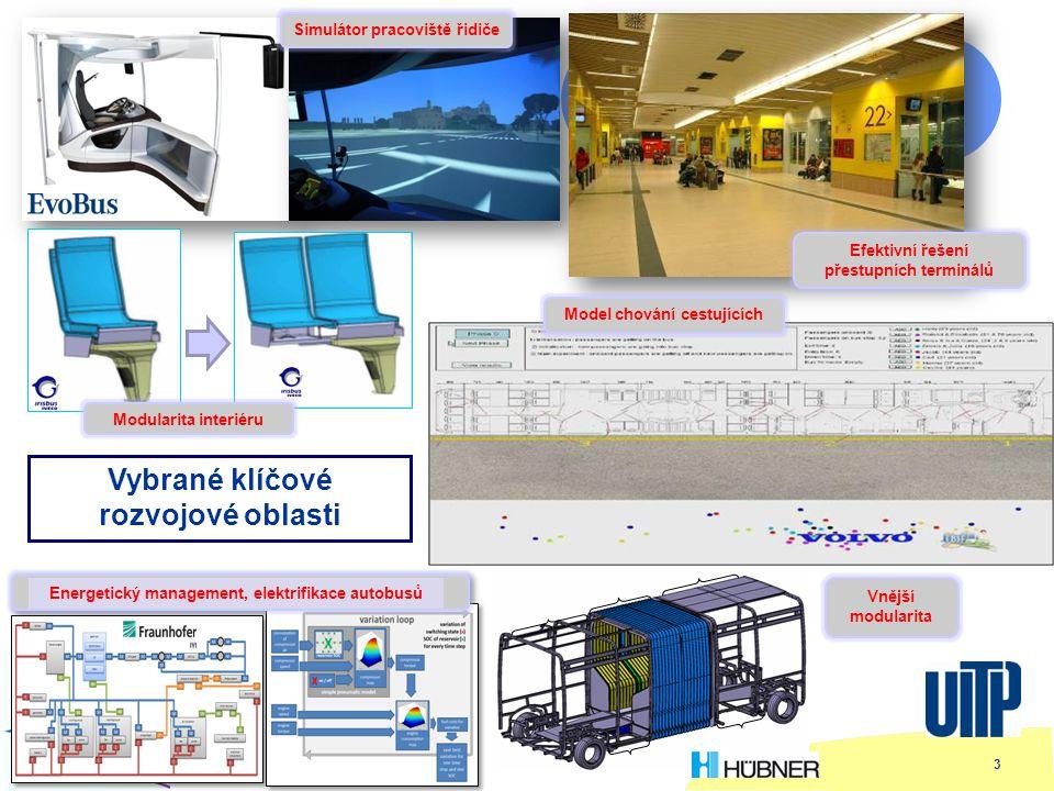 3 Simulátor pracoviště řidiče Modularita interiéru Efektivní řešení přestupních terminálů Vnější modularita Model chování cestujících Vybrané klíčové rozvojové oblasti