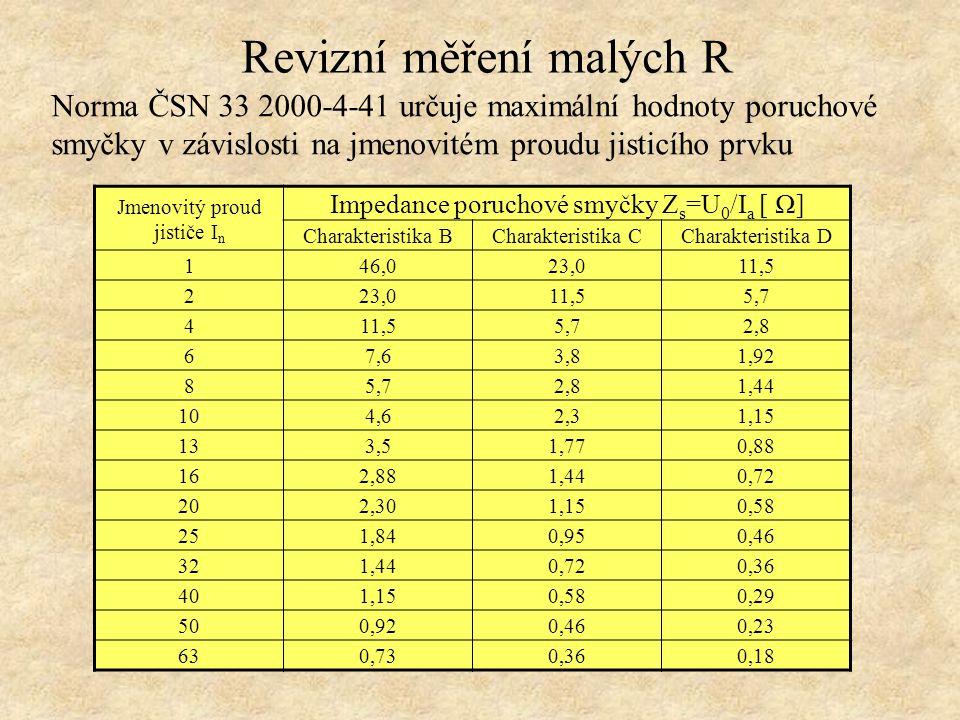 Revizní měření malých R Jmenovitý proud jističe I n Impedance poruchové smyčky Z s =U 0 /I a [ Ω] Charakteristika BCharakteristika CCharakteristika D 146,023,011,5 223,011,55,7 411,55,72,8 67,63,81,92 85,72,81,44 104,62,31,15 133,51,770,88 162,881,440,72 202,301,150,58 251,840,950,46 321,440,720,36 401,150,580,29 500,920,460,23 630,730,360,18 Norma ČSN 33 2000-4-41 určuje maximální hodnoty poruchové smyčky v závislosti na jmenovitém proudu jisticího prvku