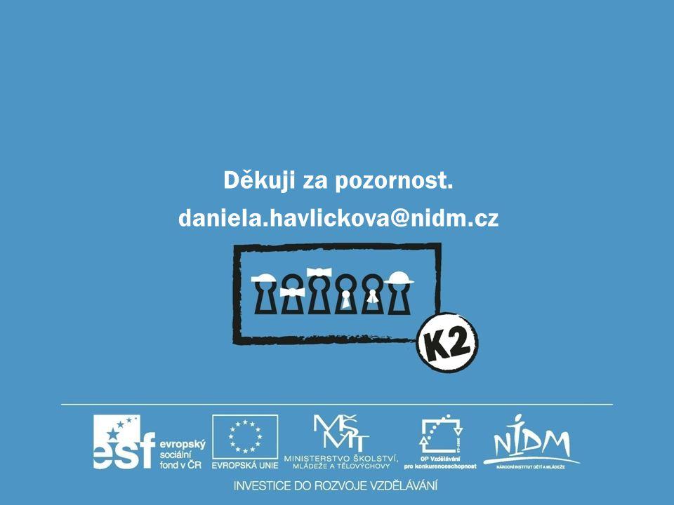 Děkuji za pozornost. daniela.havlickova@nidm.cz