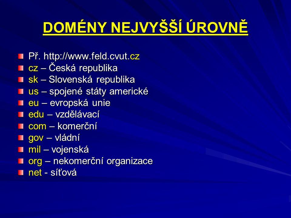 DOMÉNY NEJVYŠŠÍ ÚROVNĚ Př. http://www.feld.cvut.cz cz – Česká republika sk – Slovenská republika us – spojené státy americké eu – evropská unie edu –