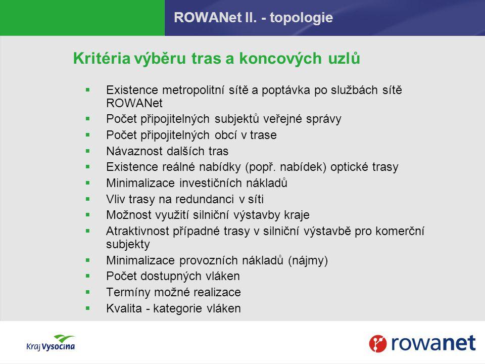 ROWANet II. - topologie Kritéria výběru tras a koncových uzlů  Existence metropolitní sítě a poptávka po službách sítě ROWANet  Počet připojitelných