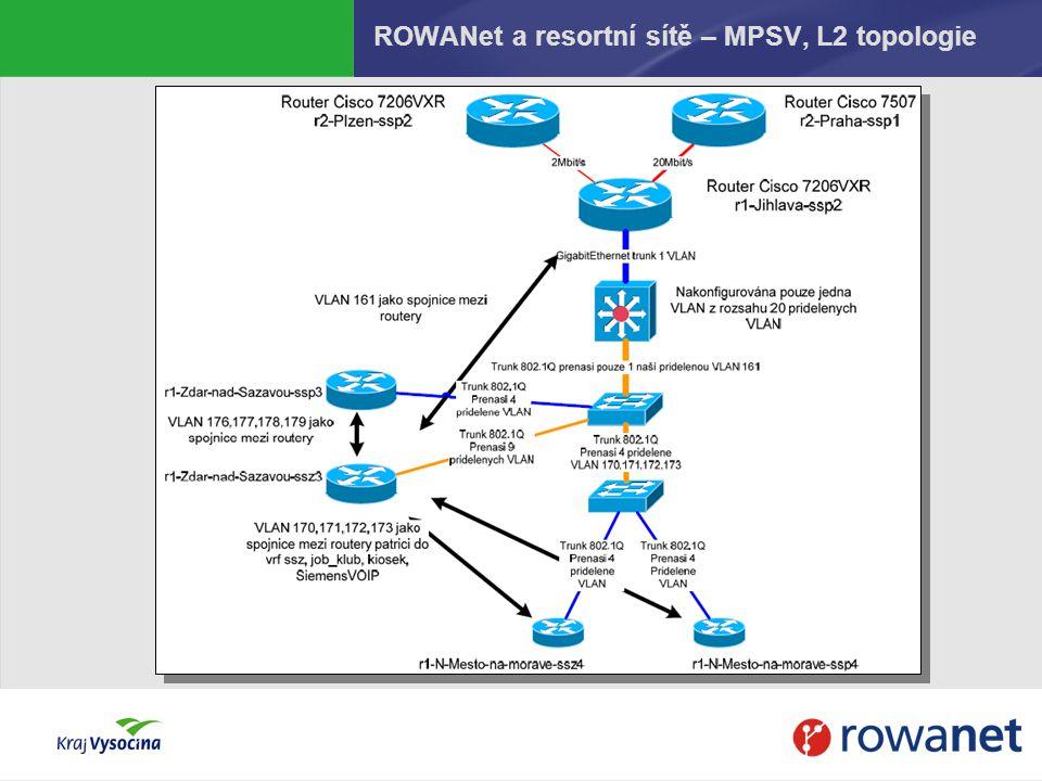 ROWANet a resortní sítě – MPSV, L2 topologie