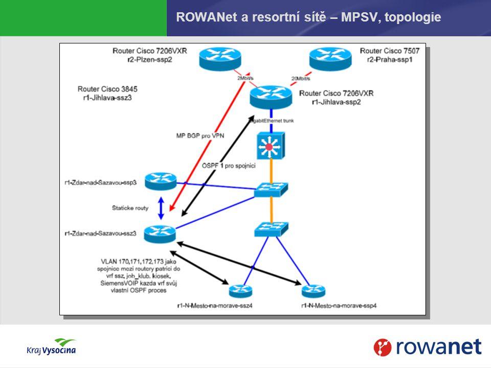 ROWANet a resortní sítě – MPSV, topologie