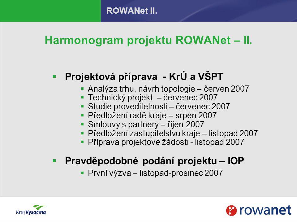 ROWANet II. Harmonogram projektu ROWANet – II.  Projektová příprava - KrÚ a VŠPT  Analýza trhu, návrh topologie – červen 2007  Technický projekt –
