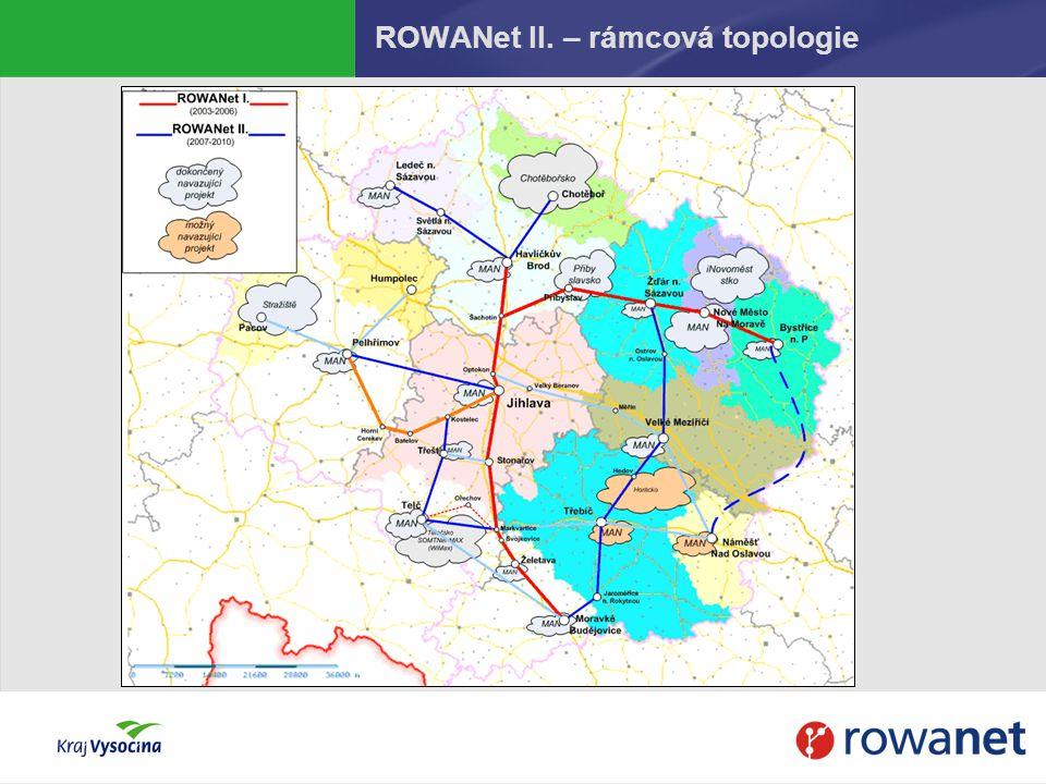 ROWANet II. – rámcová topologie