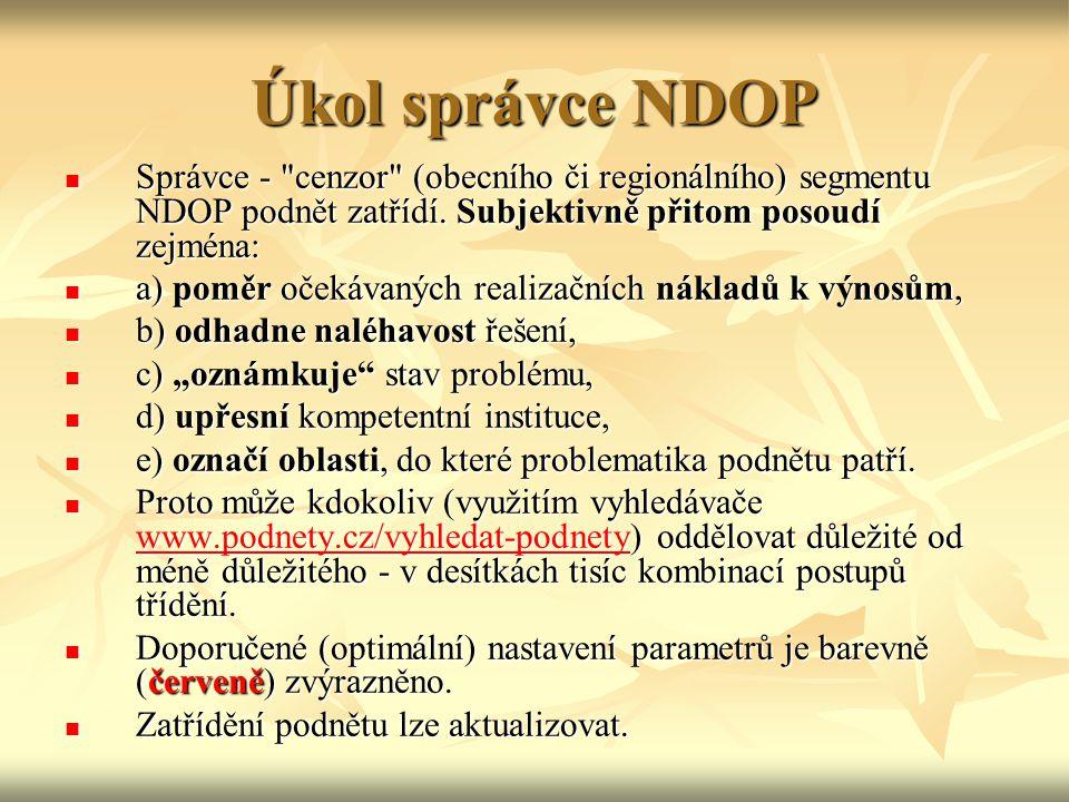 Úkol správce NDOP Správce - cenzor (obecního či regionálního) segmentu NDOP podnět zatřídí.