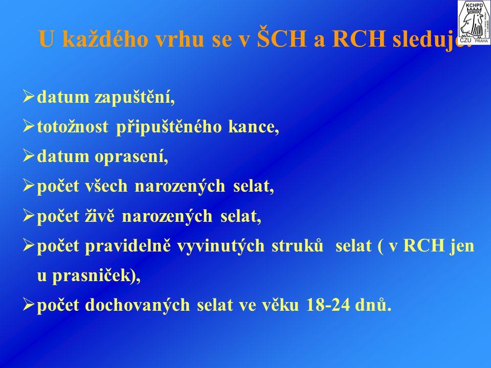 Ad I. Kontrola reprodukčních vlastností kanců a prasnic ÙProvádí se v NCH, ŠCHOP a RCH. ÙProvádí se ve spolupráci s chovatelem. ÙKU zajišťuje, provádí