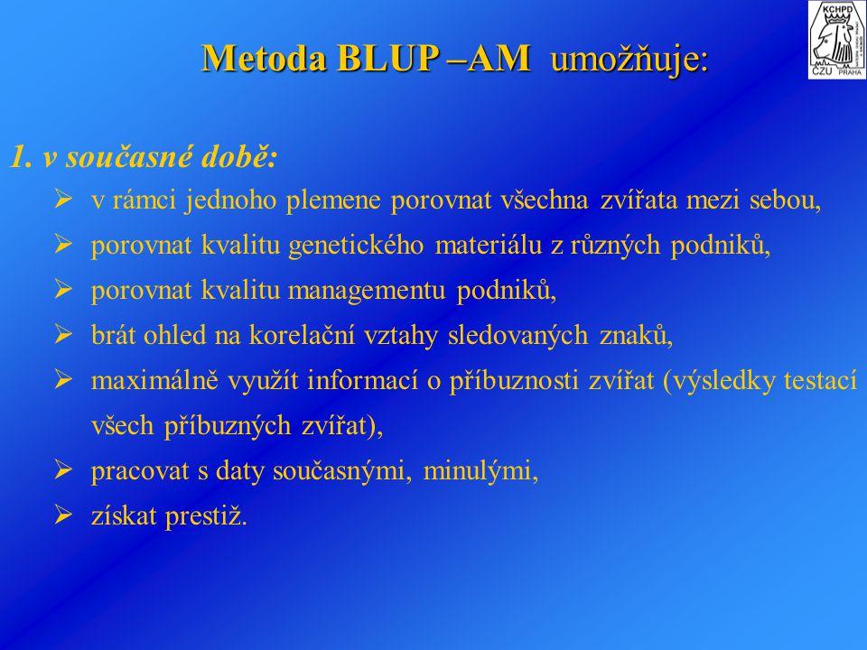 Je základem metody :  odhadu fixních (prostřeďvých) efektů, označované jako BLUE,  odhadu náhodných (genetických) efektů označované jako BLUP,  Ani
